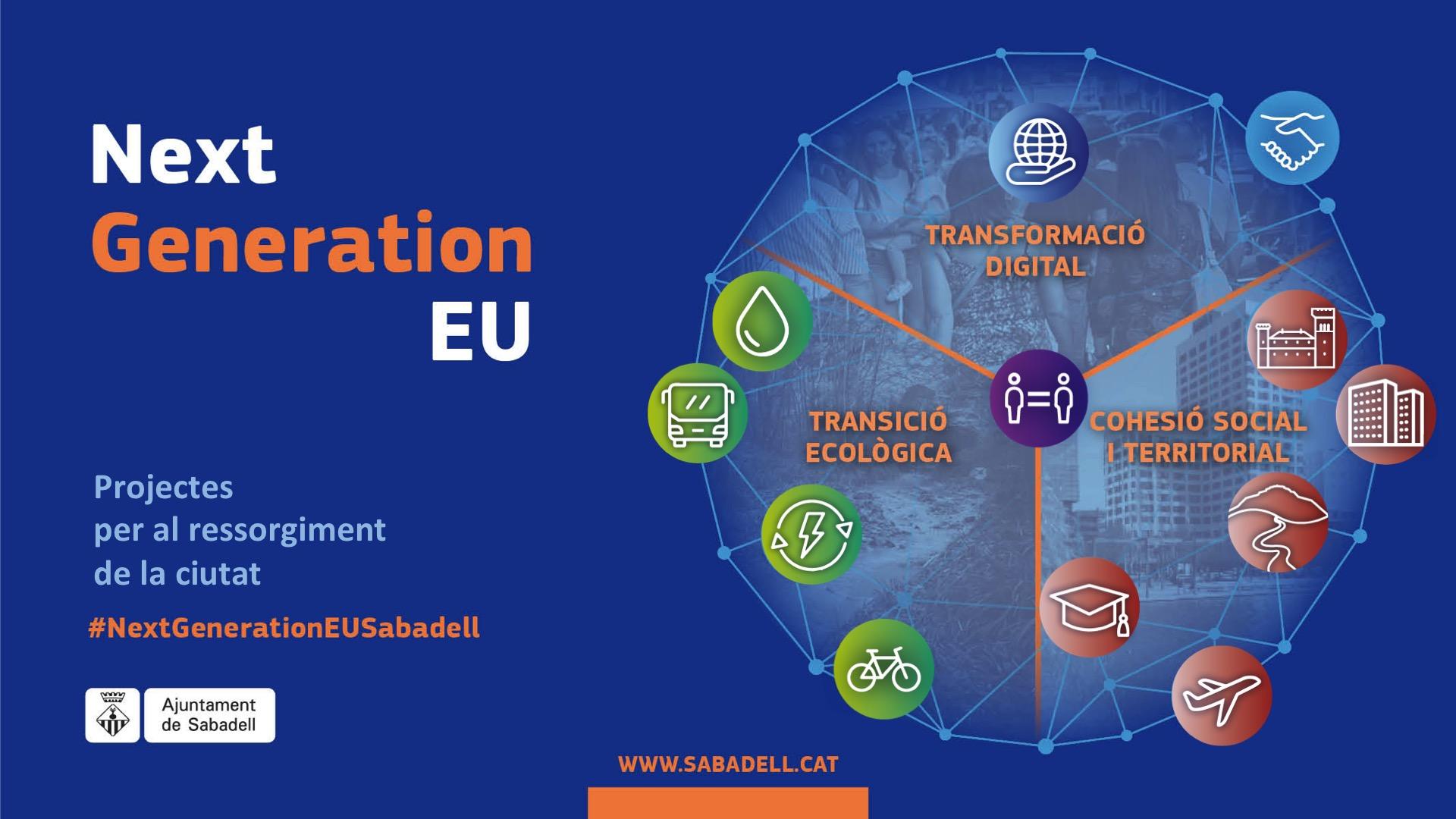 Next Generation EU Sabadell