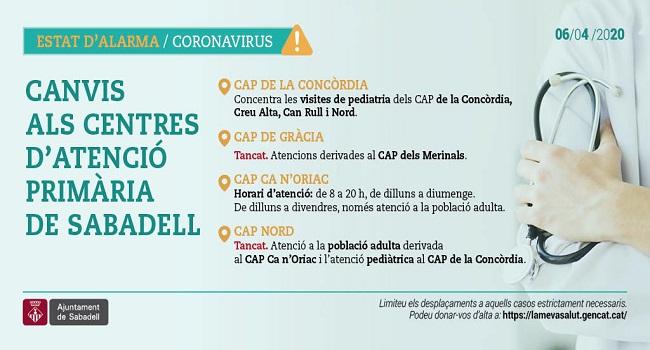Canvis als Centres d'atenció Primària de Sabadell