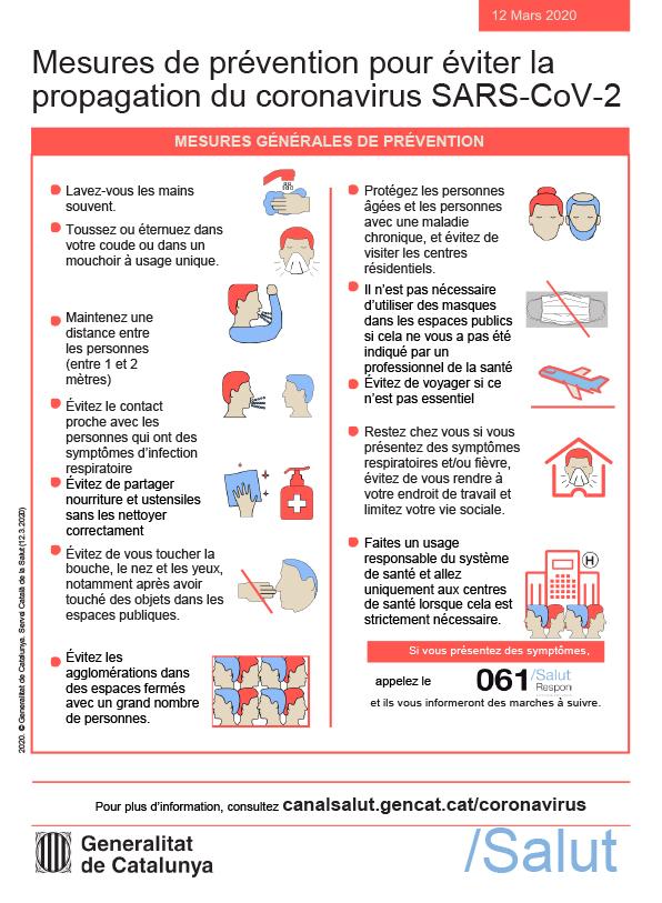 Mesures de prévention pour éviter la propagation du coronavirus SARS_COV-2