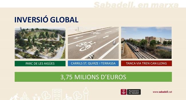 L'Ajuntament invertirà prop de 4 milions d'euros durant els propers mesos en projectes a l'espai públic