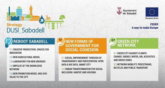 Sabadell presenta la seva estratègia urbana al World Urban Forum 9, organitzat per ONU-HABITAT a Malàisia