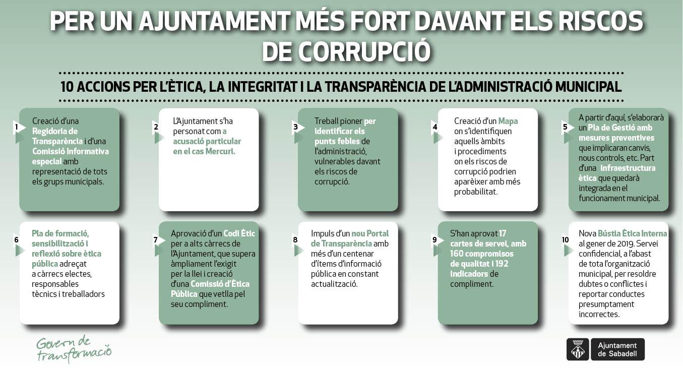 El conjunt d'accions impulsades pel Govern des de 2015 han afavorit que ara l'Ajuntament sigui més fort davant els riscos de corrupció