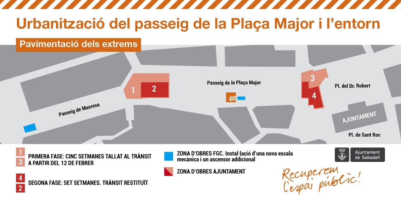 Dilluns comencen les obres d'urbanització dels extrems del Passeig i de les escales i l'ascensor de l'estació dels FGC