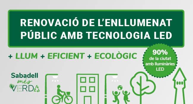 La renovació de l'enllumenat públic permetrà que el 90% dels punts de llum de la ciutat siguin LED
