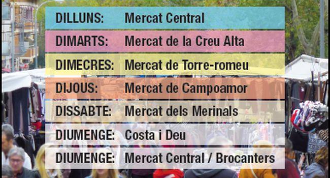 Campanya per fomentar la compra als mercats de marxants de Sabadell
