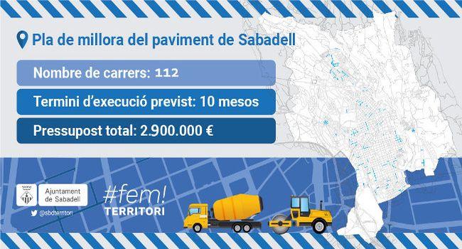 L'Ajuntament asfaltarà 112 carrers aquest any