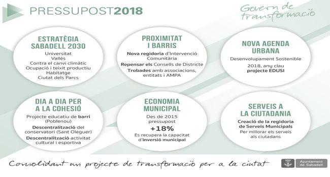 El 2018 serà l'any de la consolidació dels projectes de transformació per a la ciutat