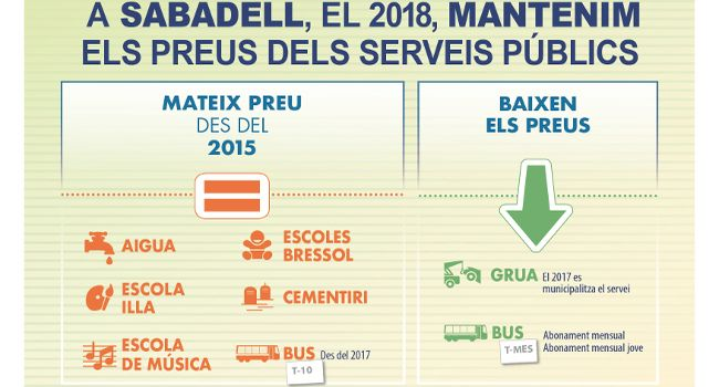 L'Ajuntament de Sabadell manté els preus dels principals serveis públics des del 2015