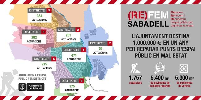 L'Ajuntament ha fet més de 1.700 petites actuacions de manteniment a l'espai públic en un any