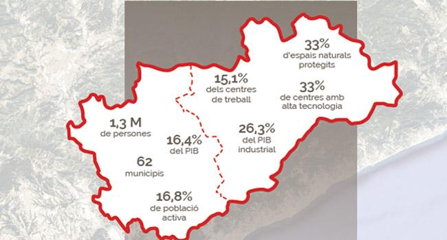 Impuls a  la creació d'una Àrea del Vallès com a referent econòmic i d'equilibri territorial